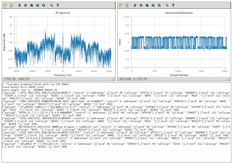 LuaRadio - AX 25 Packet Radio Receiver Example